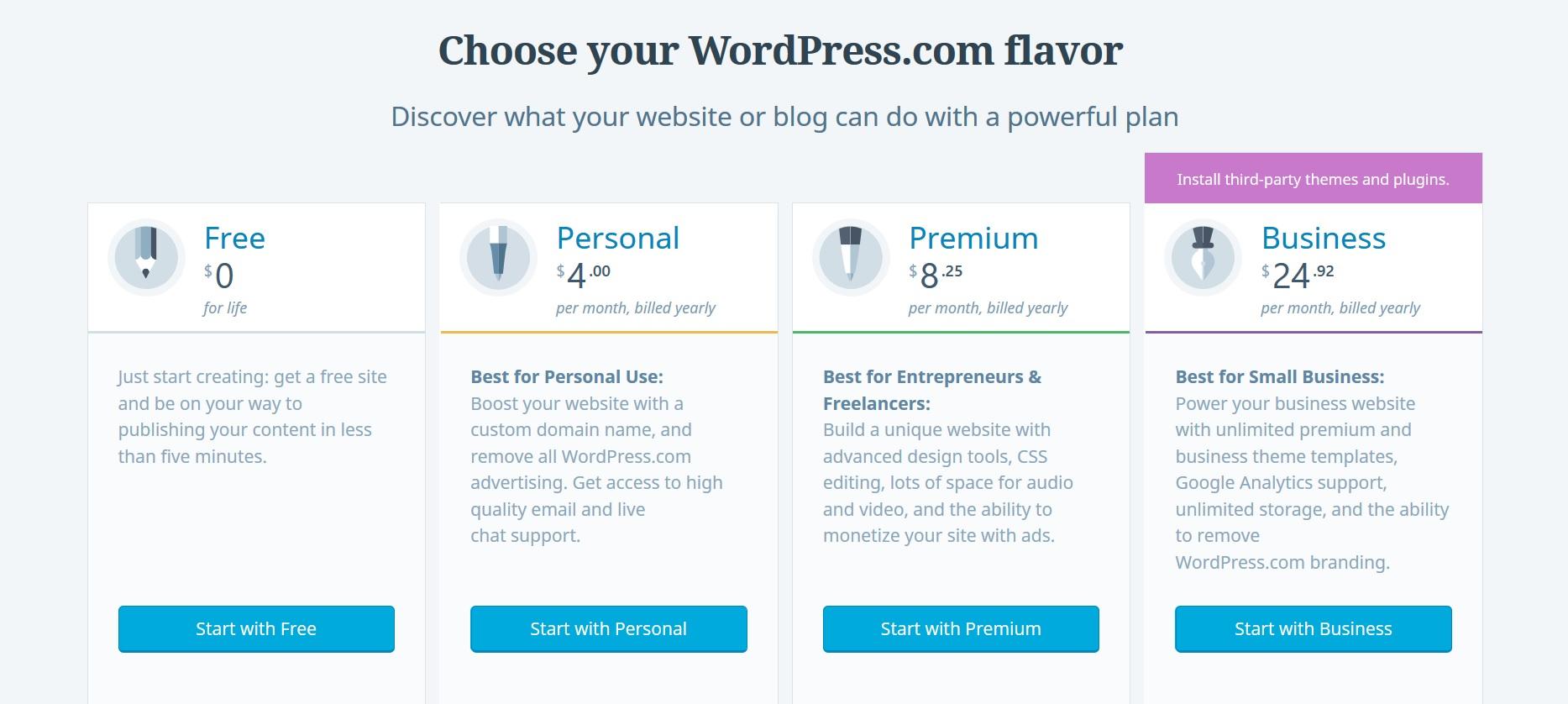 Cac goi dich vu tao web - blog cua WordPress com