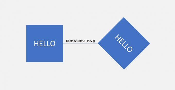 Xoay phần tử trong CSS với thuộc tính transform rotate