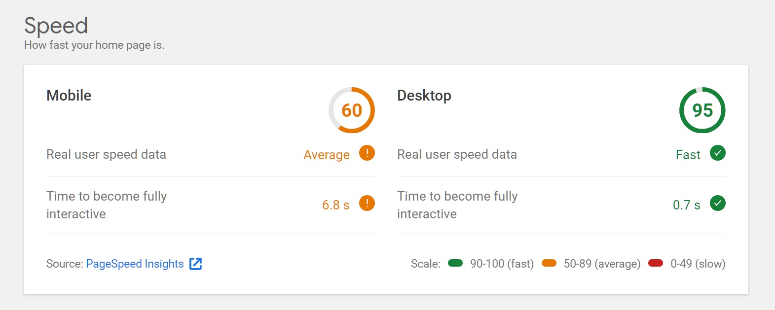 Giao diện Google PageSpeed Insight tích hợp trong Site Kit