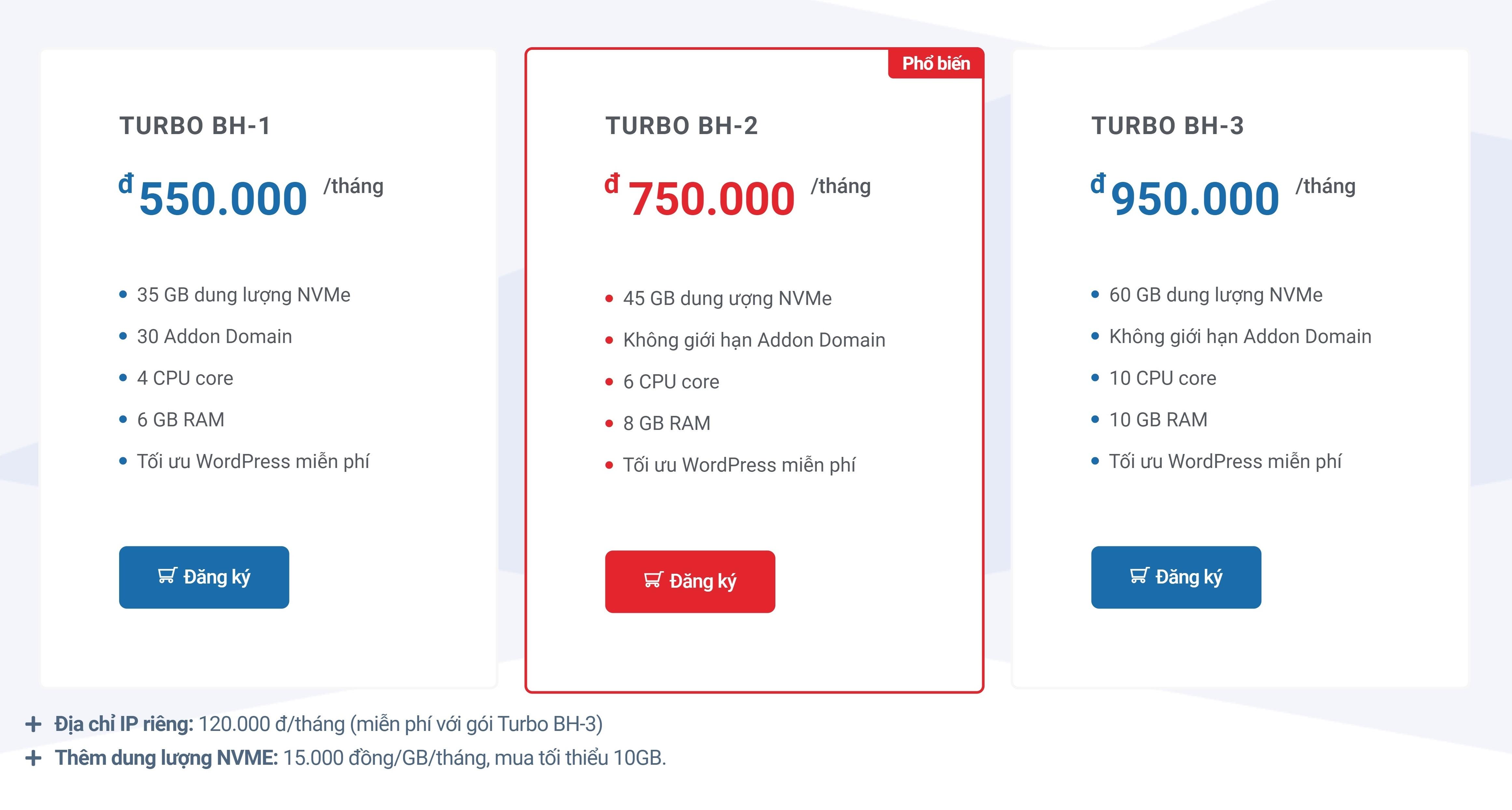 Bảng giá dịch vụ Turbo Business Hosting của AZDIGI